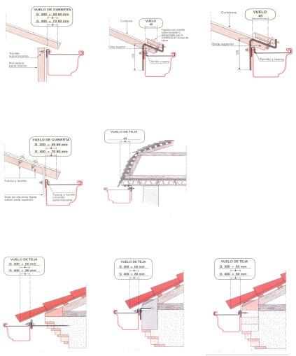Canalones y bajantes canalones madrid canalones for Canalon de aluminio